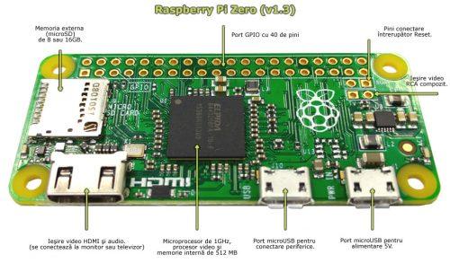 Pi Zero - elemente componente