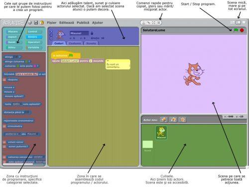 Ecran Scratch - Zone din aplicație și semnificația lor